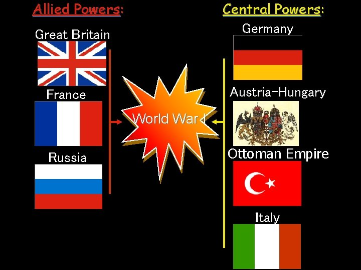Allied Powers: Central Powers: Germany Great Britain Austria-Hungary France World War I Russia Ottoman