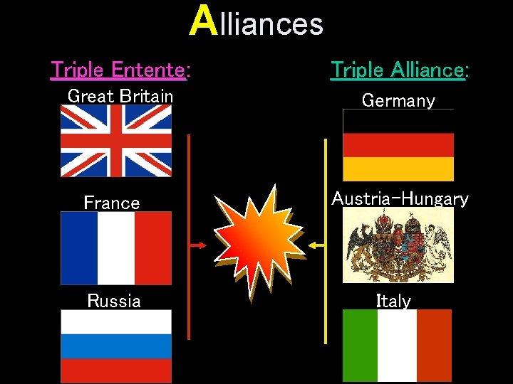 Alliances Triple Entente: Triple Alliance: Great Britain Germany France Russia Austria-Hungary Italy