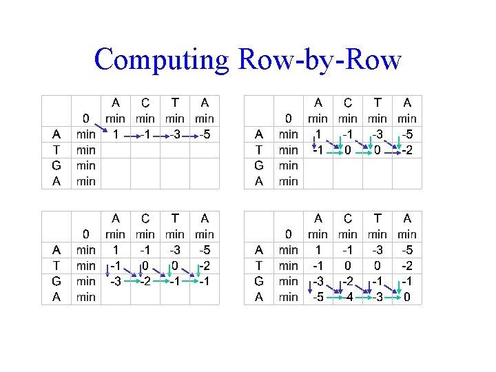Computing Row-by-Row