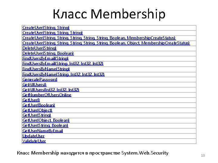 Класс Membership Create. User(String, String) Create. User(String, String, Boolean, Membership. Create. Status) Create. User(String,