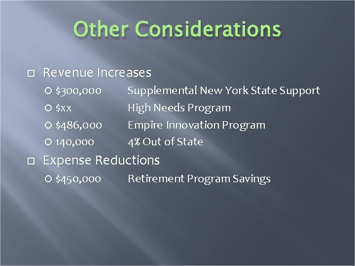 Other Considerations Revenue Increases $300, 000 $xx $486, 000 140, 000 Supplemental New York