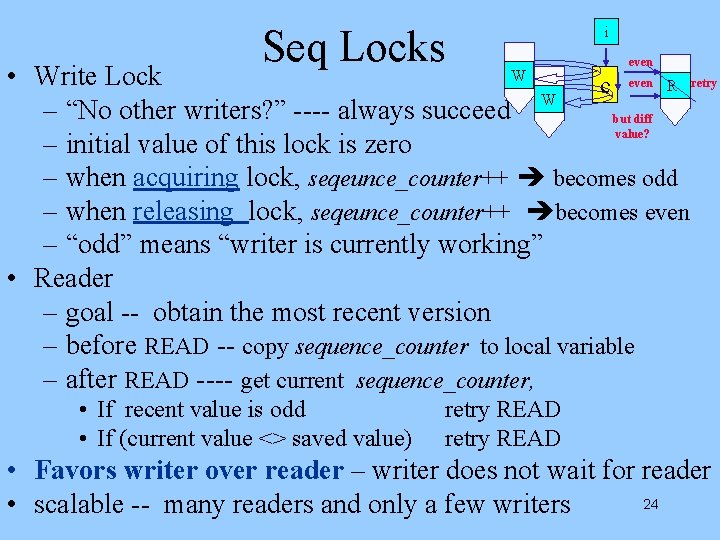 Seq Locks i even W • Write Lock even R retry c W –
