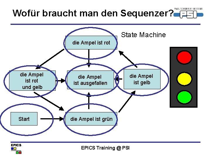 Wofür braucht man den Sequenzer? State Machine die Ampel ist rot und gelb Start