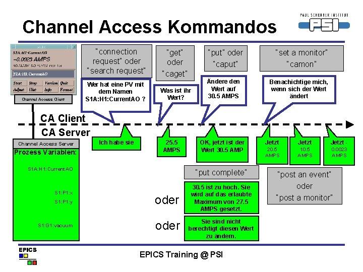 """Channel Access Kommandos """"connection request"""" oder """"search request"""" Channel Access Client Wer hat eine"""