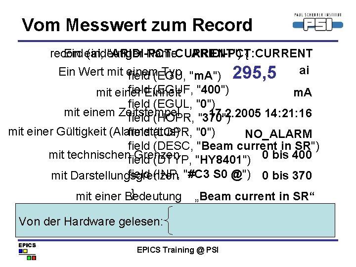 "Vom Messwert zum Record record Ein eindeutiger (ai, ""ARIDI-PCT: CURRENT"") Name ARIDI-PCT: CURRENT {"