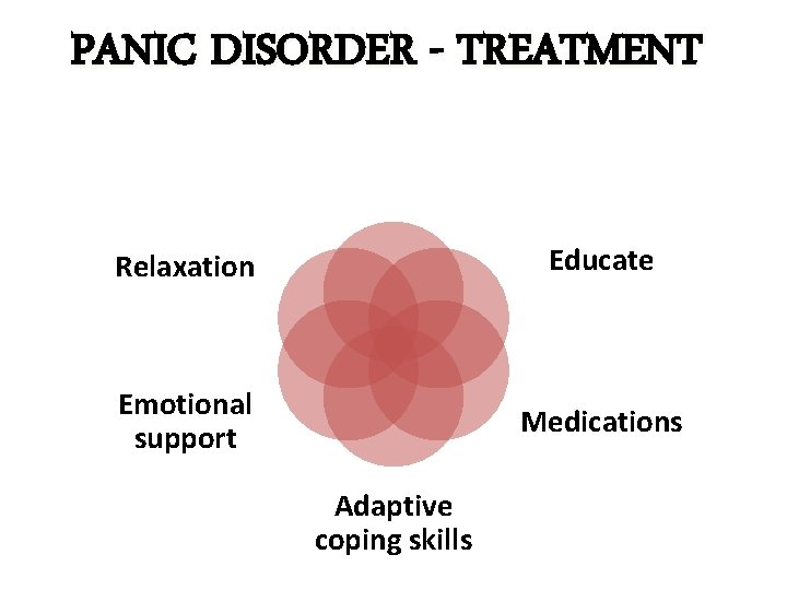 PANIC DISORDER - TREATMENT Relaxation Educate Emotional support Medications Adaptive coping skills