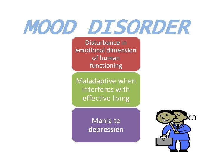 MOOD DISORDER Disturbance in emotional dimension of human functioning Maladaptive when interferes with effective