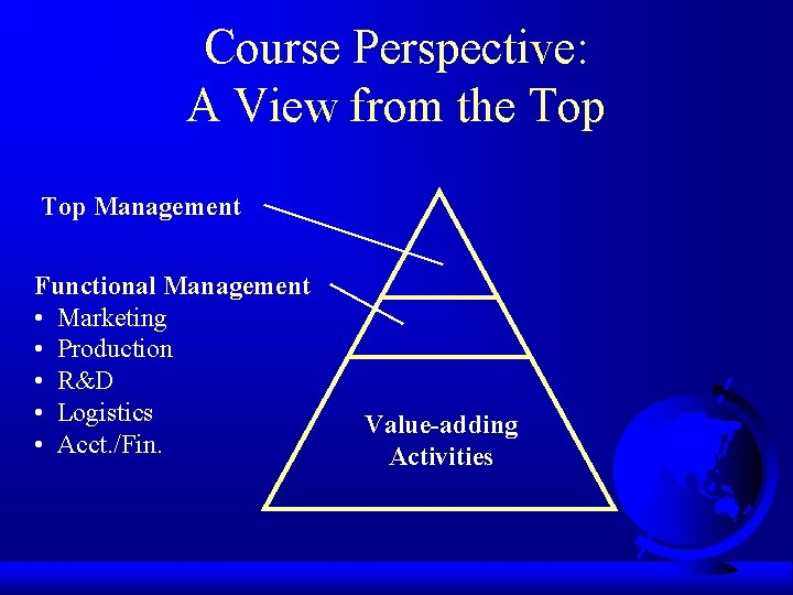 Course Perspective: A View from the Top Management Functional Management • Marketing • Production