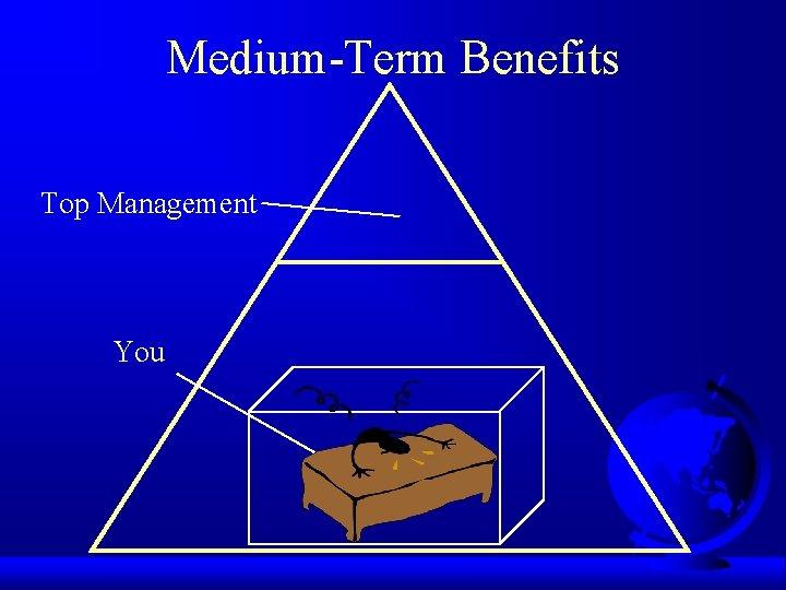 Medium-Term Benefits Top Management You