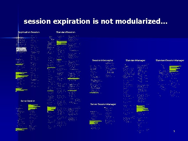 session expiration is not modularized… Standard. Session Application. Session /* * ================================== * *