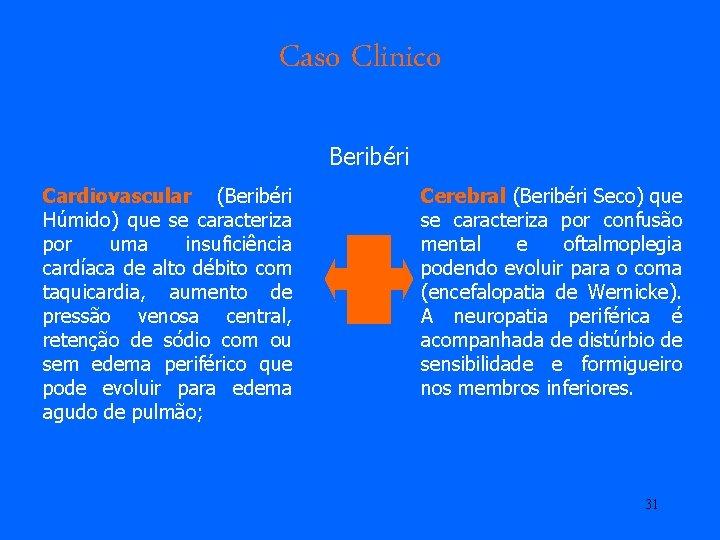 Caso Clinico Beribéri Cardiovascular (Beribéri Húmido) que se caracteriza por uma insuficiência cardíaca de