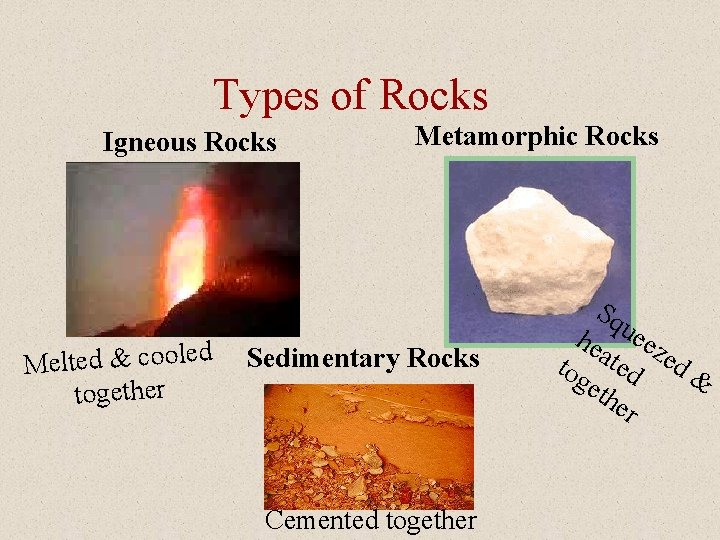 Types of Rocks Igneous Rocks Melted & cooled together Metamorphic Rocks Sedimentary Rocks Cemented
