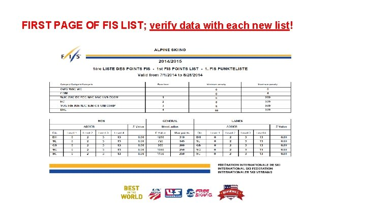 FIRST PAGE OF FIS LIST; verify data with each new list!