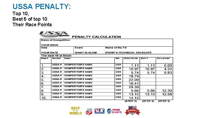 USSA PENALTY: Top 10, Best 5 of top 10 Their Race Points