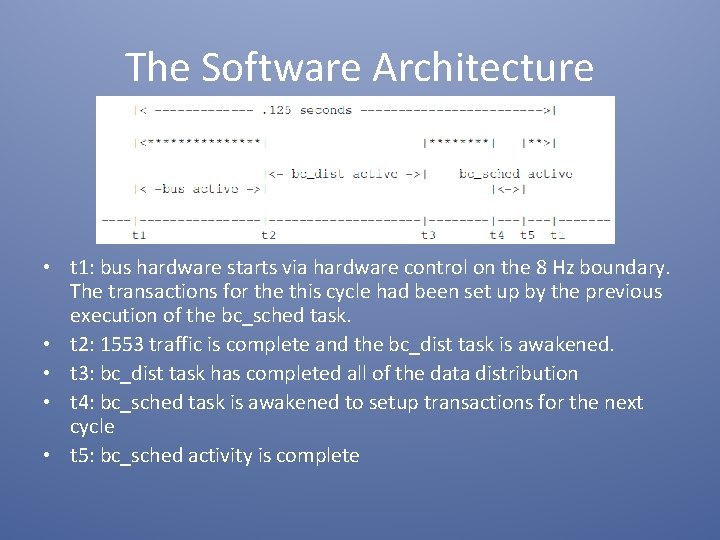 The Software Architecture • t 1: bus hardware starts via hardware control on the