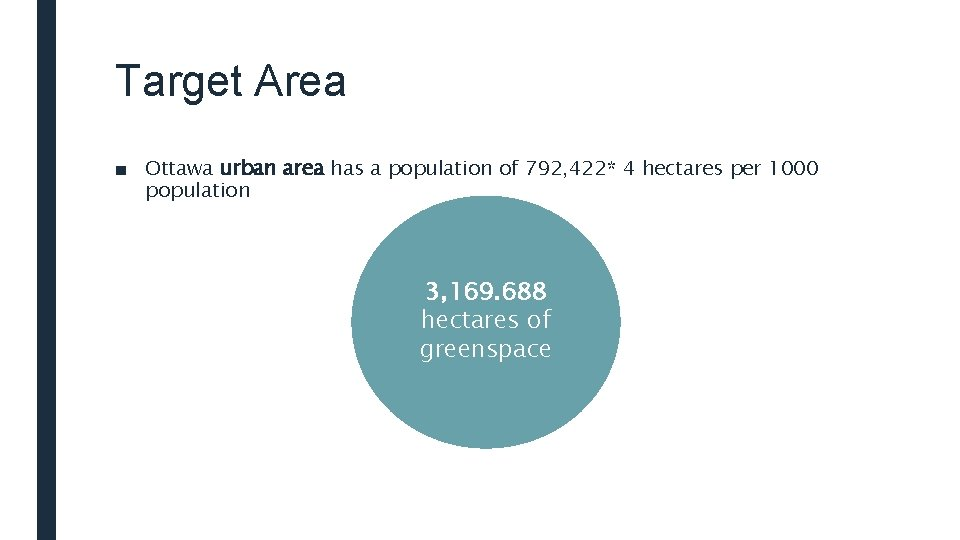 Target Area ■ Ottawa urban area has a population of 792, 422* 4 hectares
