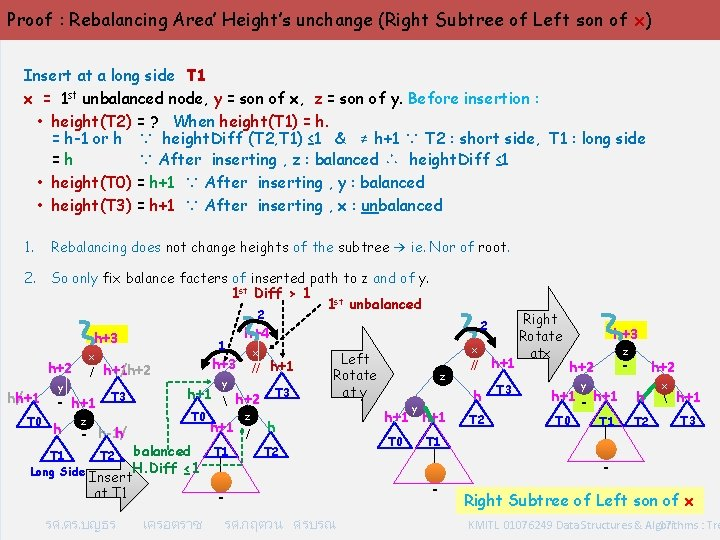 Proof : Rebalancing Area' Height's unchange (Right Subtree of Left son of x) Insert