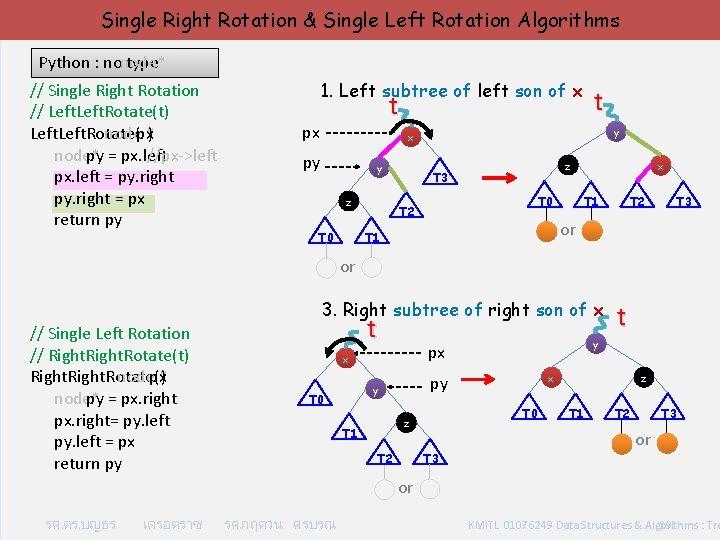Single Right Rotation & Single Left Rotation Algorithms Python : no type node* //