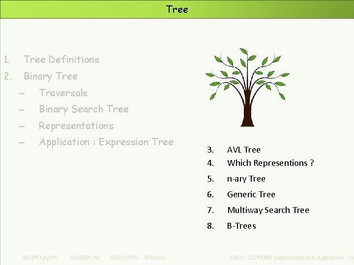 Tree 1. Tree Definitions 2. Binary Tree – Traversals – Binary Search Tree –