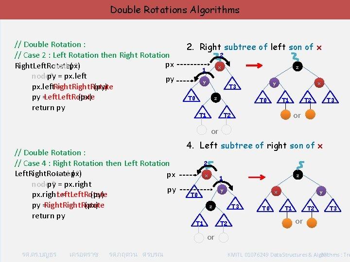 Double Rotations Algorithms // Double Rotation : // Case 2 : Left Rotation then