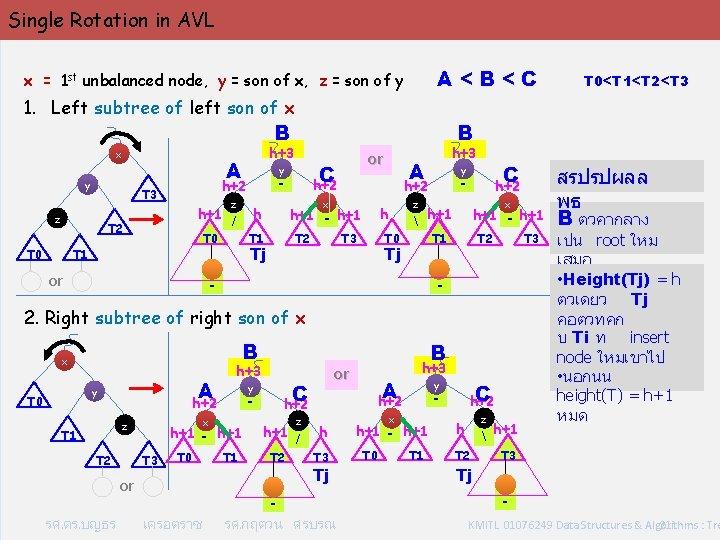 Single Rotation in AVL A<B<C x = 1 st unbalanced node, y = son