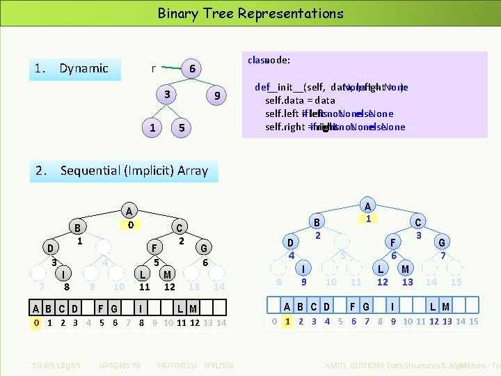 Binary Tree Representations 1. Dynamic r class node: 6 3 1 9 5 def