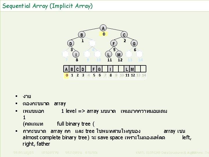 Sequential Array (Implicit Array) D 3 7 A 0 B 1 I 8 A