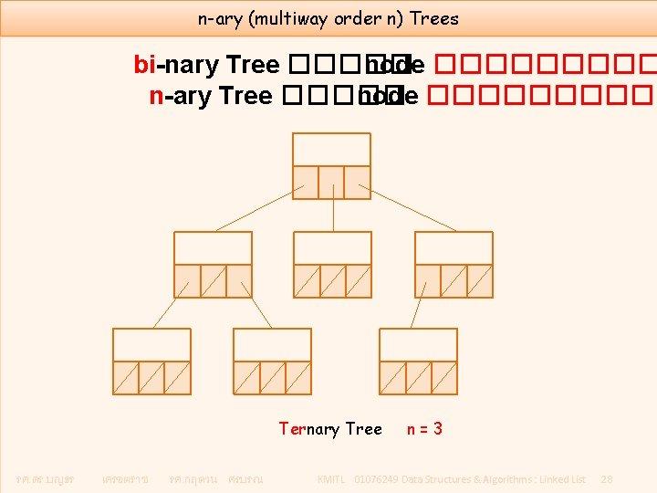 n-ary (multiway order n) Trees bi-nary Tree ����� node ����� n-ary Tree ����� node