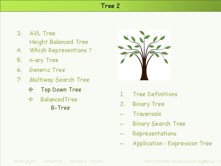 Tree 2 3. 4. AVL Tree Height Balanced Tree Which Representions ? 5. n-ary