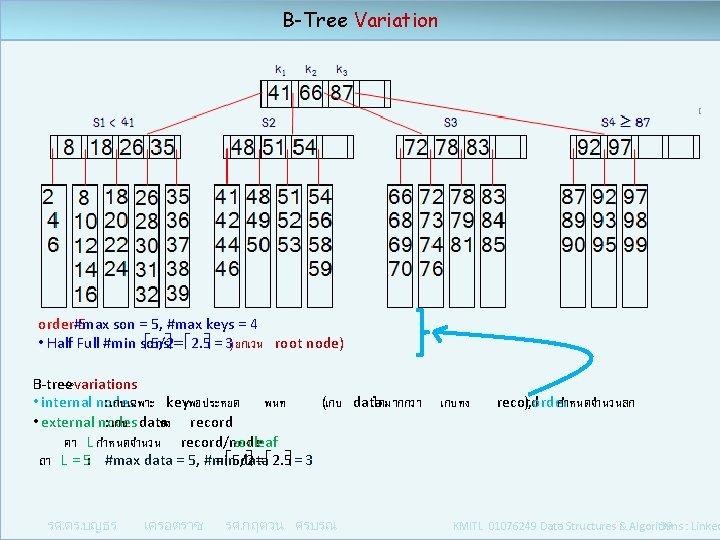 B-Tree Variation order 5 #max son = 5, #max keys = 4 • Half