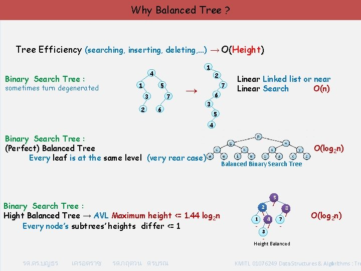 Why Balanced Tree ? Tree Efficiency (searching, inserting, deleting, . . . ) →