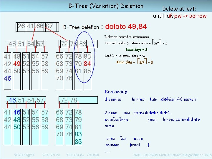 B-Tree (Variation) Deletion Delete at leaf: until low, if low -> borrow Deletion consider