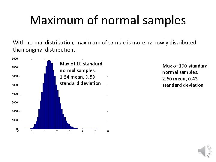 Maximum of normal samples With normal distribution, maximum of sample is more narrowly distributed