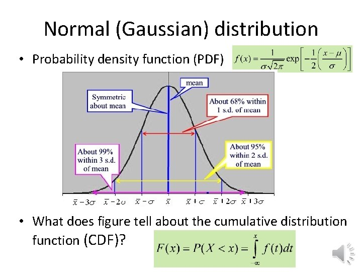 Normal (Gaussian) distribution • Probability density function (PDF) • What does figure tell about