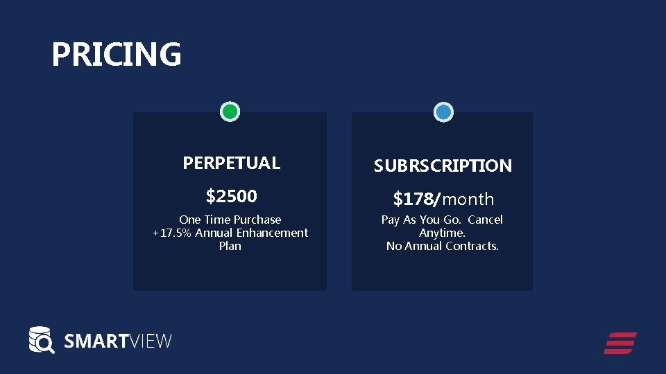 PRICING PERPETUAL SUBRSCRIPTION $2500 $178/month One Time Purchase +17. 5% Annual Enhancement Plan Pay