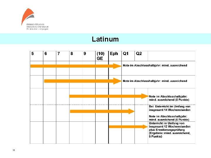 Latinum 11