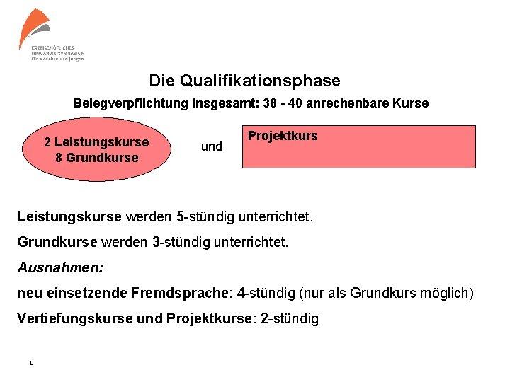 Die Qualifikationsphase Belegverpflichtung insgesamt: 38 - 40 anrechenbare Kurse 2 Leistungskurse 8 Grundkurse und