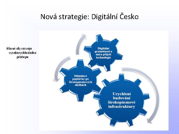 Nová strategie: Digitální Česko Hlavní síly rozvoje vysokorychlostního přístupu