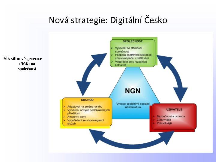 Nová strategie: Digitální Česko Vliv sítí nové generace (NGN) na společnost