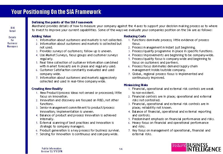 Your Positioning On the SIA Framework BI 4 Retail Details for Business Managers Defining