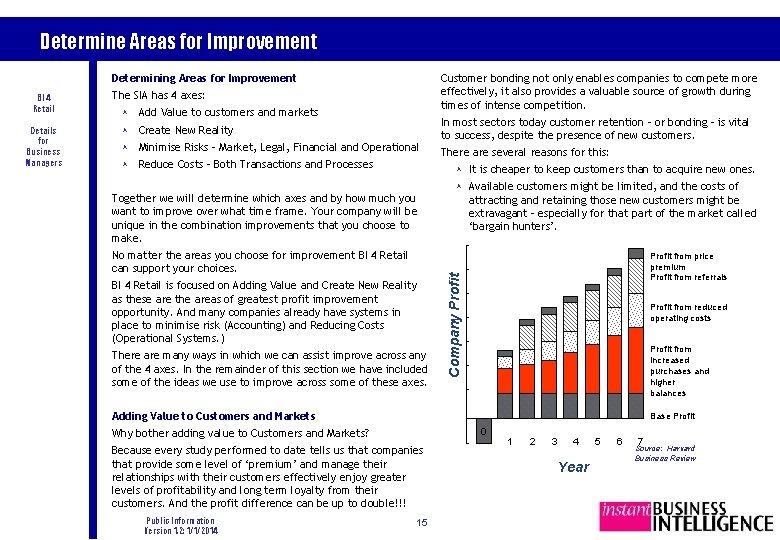 Determine Areas for Improvement Determining Areas for Improvement Details for Business Managers The SIA