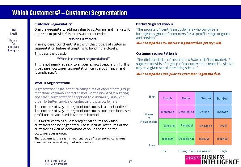 Which Customers? – Customer Segmentation BI 4 Retail Details for Business Managers Customer Segmentation