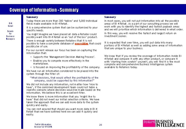 Coverage of Information - Summary BI 4 Retail Details for Business Managers Summary Today
