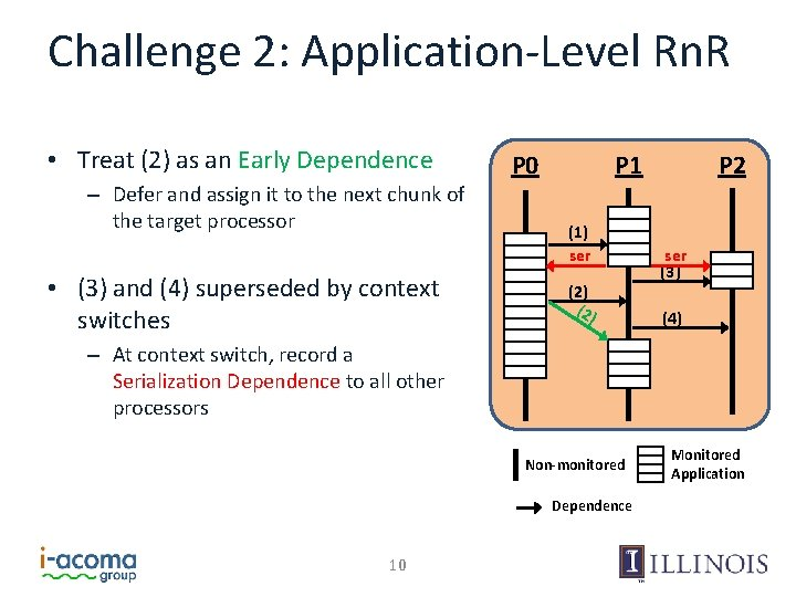 Challenge 2: Application-Level Rn. R • Treat (2) as an Early Dependence – Defer