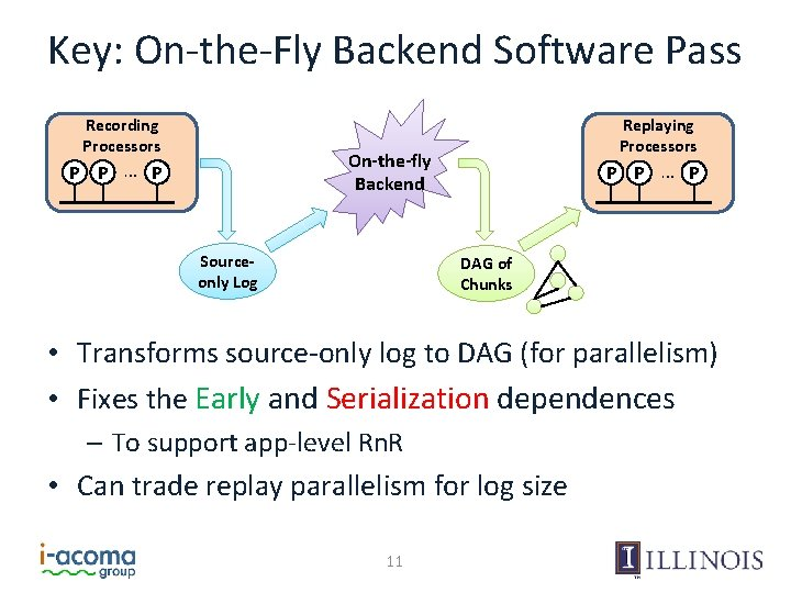 Key: On-the-Fly Backend Software Pass Recording Processors Replaying Processors On-the-fly Backend P P …