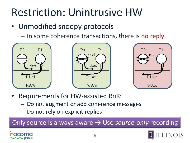 Restriction: Unintrusive HW • Unmodified snoopy protocols – In some coherence transactions, there is