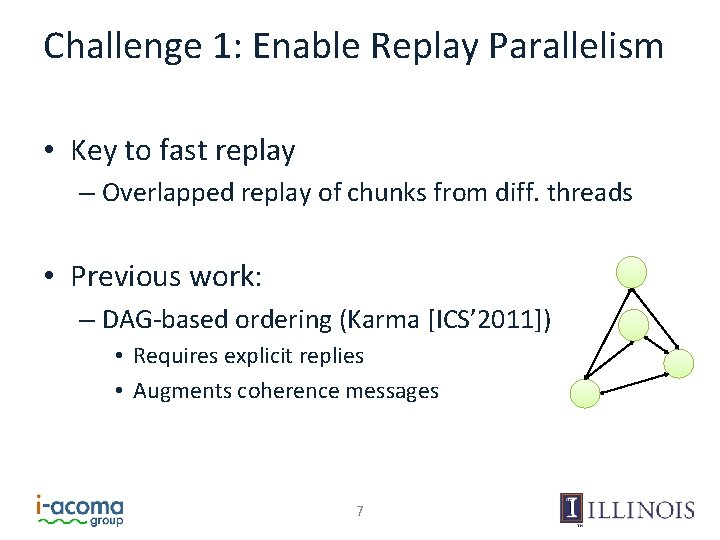 Challenge 1: Enable Replay Parallelism • Key to fast replay – Overlapped replay of