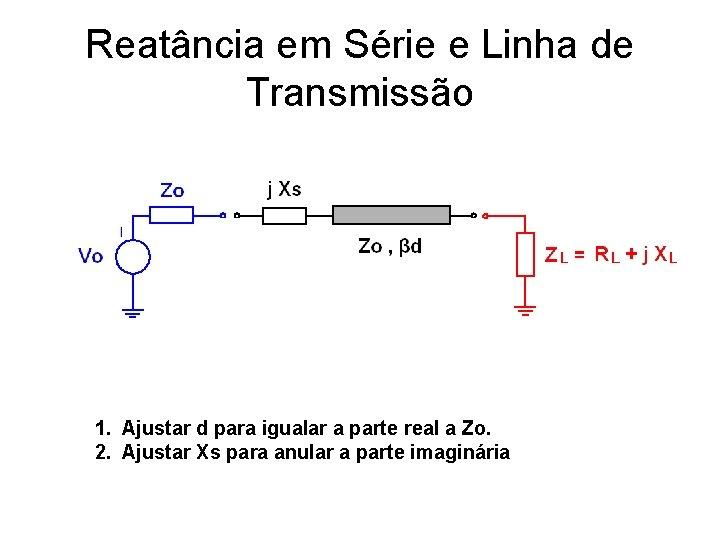 Reatância em Série e Linha de Transmissão 1. Ajustar d para igualar a parte