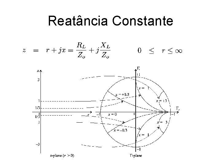 Reatância Constante