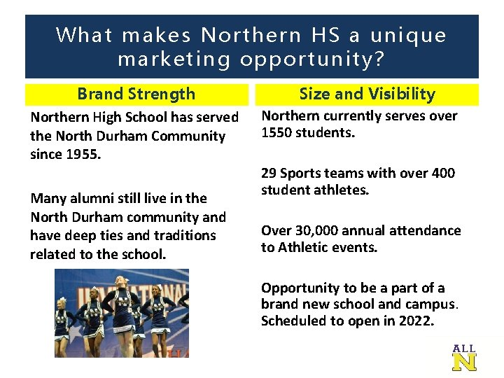 What makes Northern HS a unique marketing opportunity? Brand Strength Northern High School has